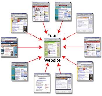 Mengetahui Kualitas Backlink Website Anda